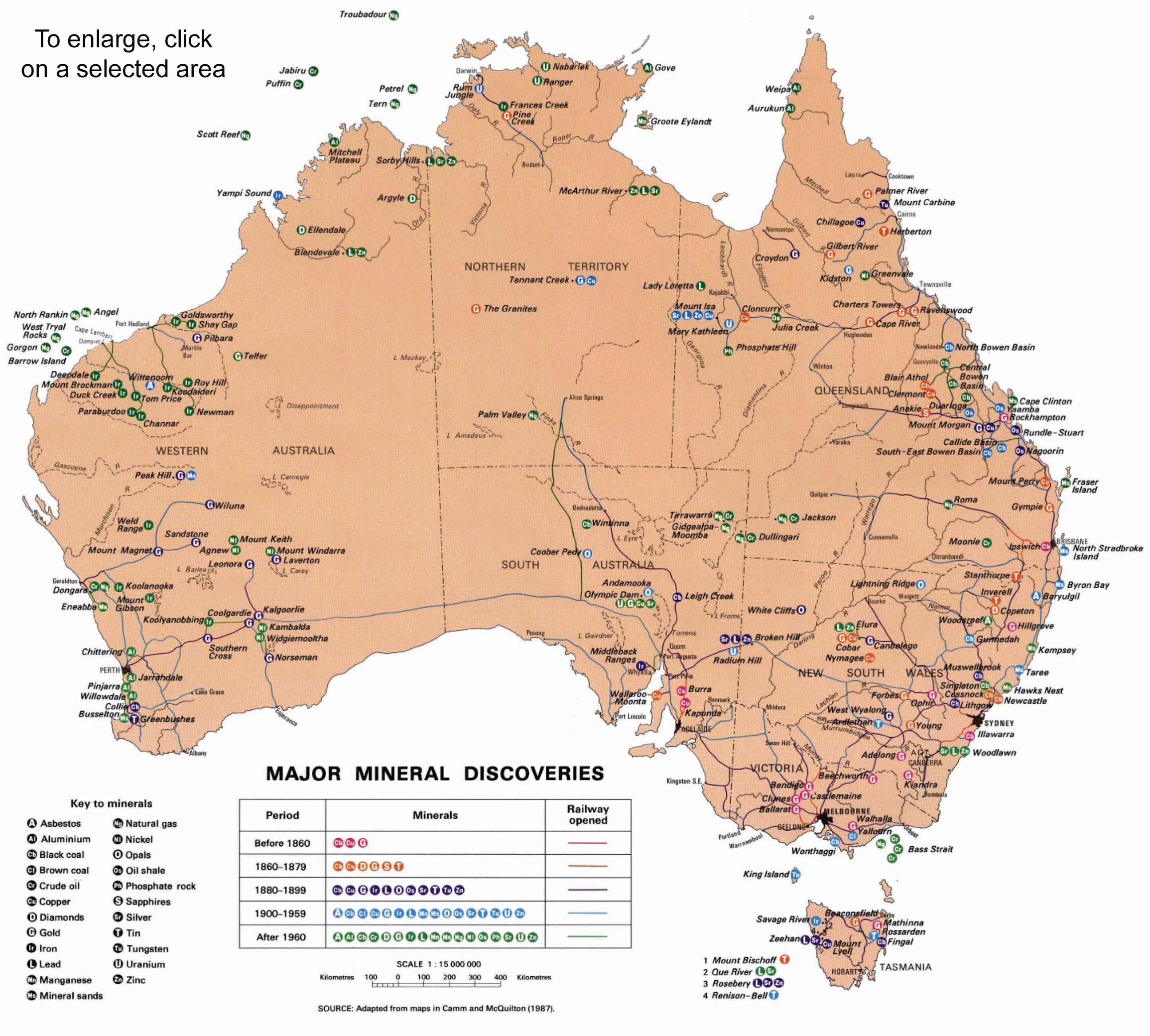 Epilogue A La Prise De Possession De L Australie Par La